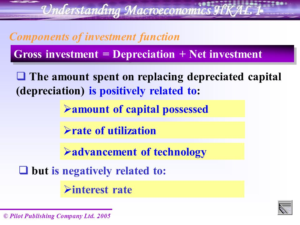 © Pilot Publishing Company Ltd. 2005 Components of investment function Gross investment = Depreciation + Net investment  The amount spent on replacin