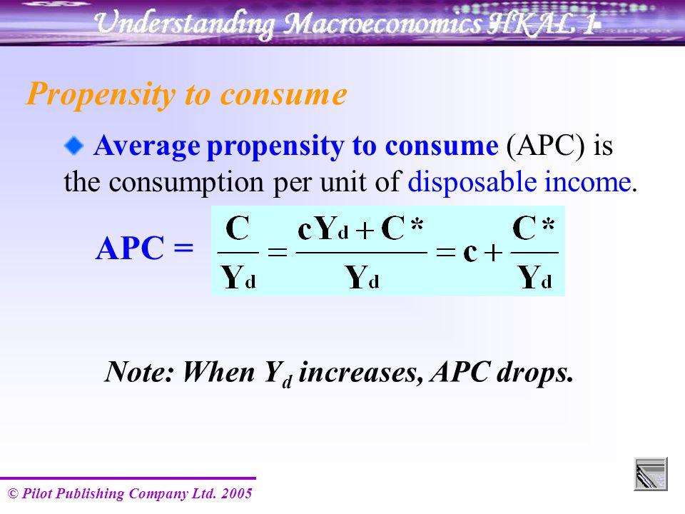 © Pilot Publishing Company Ltd. 2005 Propensity to consume Average propensity to consume (APC) is the consumption per unit of disposable income. Note: