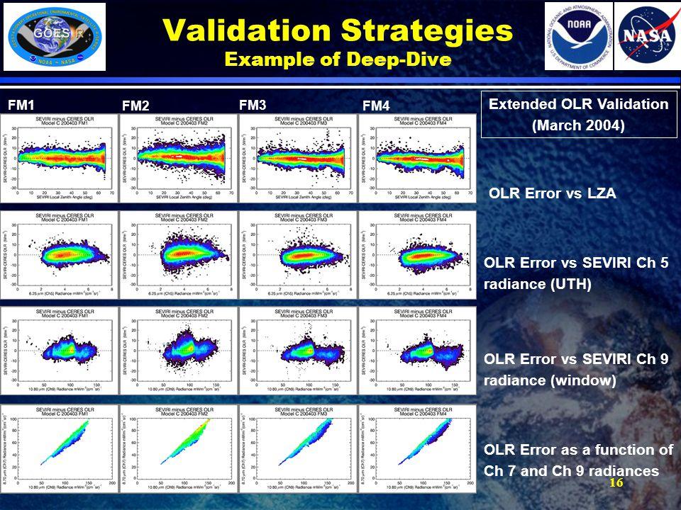 16 Validation Strategies Example of Deep-Dive FM1 FM2 FM3 FM4 OLR Error vs LZA OLR Error vs SEVIRI Ch 5 radiance (UTH) OLR Error vs SEVIRI Ch 9 radian