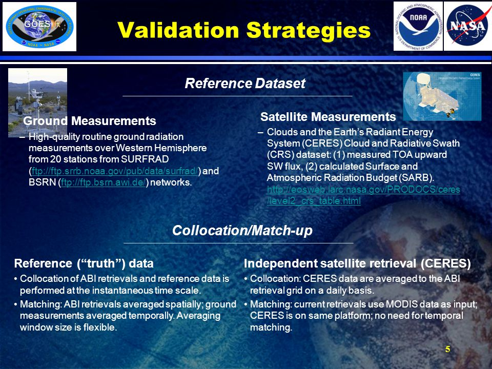 Validation Strategies 5 Satellite Measurements –Clouds and the Earth's Radiant Energy System (CERES) Cloud and Radiative Swath (CRS) dataset: (1) measured TOA upward SW flux, (2) calculated Surface and Atmospheric Radiation Budget (SARB).