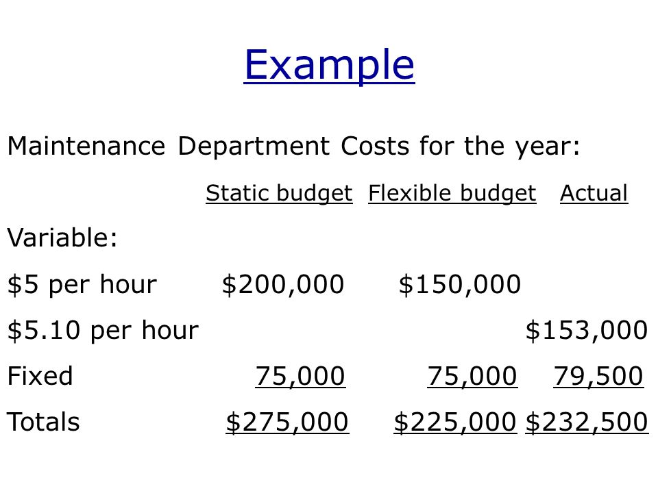 Example Maintenance Department Costs for the year: Static budget Flexible budget Actual Variable: $5 per hour $200,000 $150,000 $5.10 per hour $153,000 Fixed 75,000 75,000 79,500 Totals $275,000 $225,000 $232,500