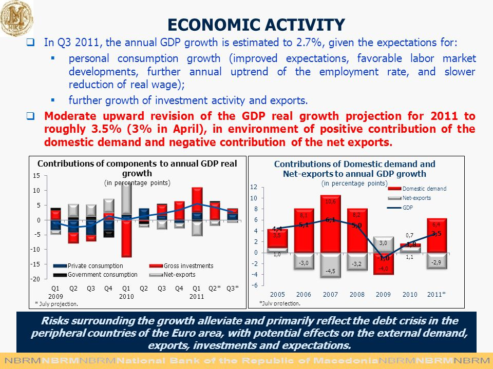 ECONOMIC ACTIVITY  In Q3 2011, the annual GDP growth is estimated to 2.7%, given the expectations for:  personal consumption growth (improved expectations, favorable labor market developments, further annual uptrend of the employment rate, and slower reduction of real wage);  further growth of investment activity and exports.