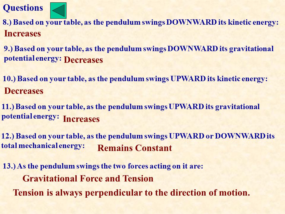 8.) Based on your table, as the pendulum swings DOWNWARD its kinetic energy: Questions 9.) Based on your table, as the pendulum swings DOWNWARD its gravitational potential energy: 10.) Based on your table, as the pendulum swings UPWARD its kinetic energy: 11.) Based on your table, as the pendulum swings UPWARD its gravitational potential energy: 12.) Based on your table, as the pendulum swings UPWARD or DOWNWARD its total mechanical energy: 13.) As the pendulum swings the two forces acting on it are: Increases Decreases Remains Constant Gravitational Force and Tension Tension is always perpendicular to the direction of motion.