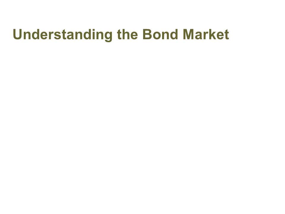 Understanding the Bond Market Determining Market Interest Rates