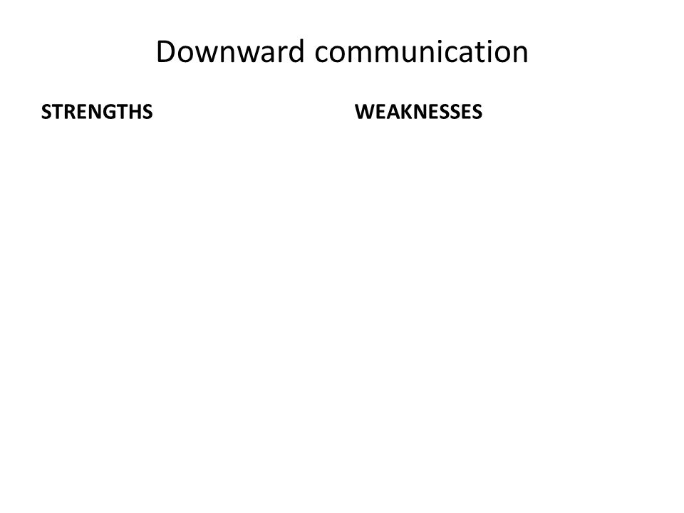 Downward communication STRENGTHSWEAKNESSES