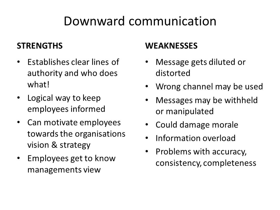 Downward communication STRENGTHS Establishes clear lines of authority and who does what.