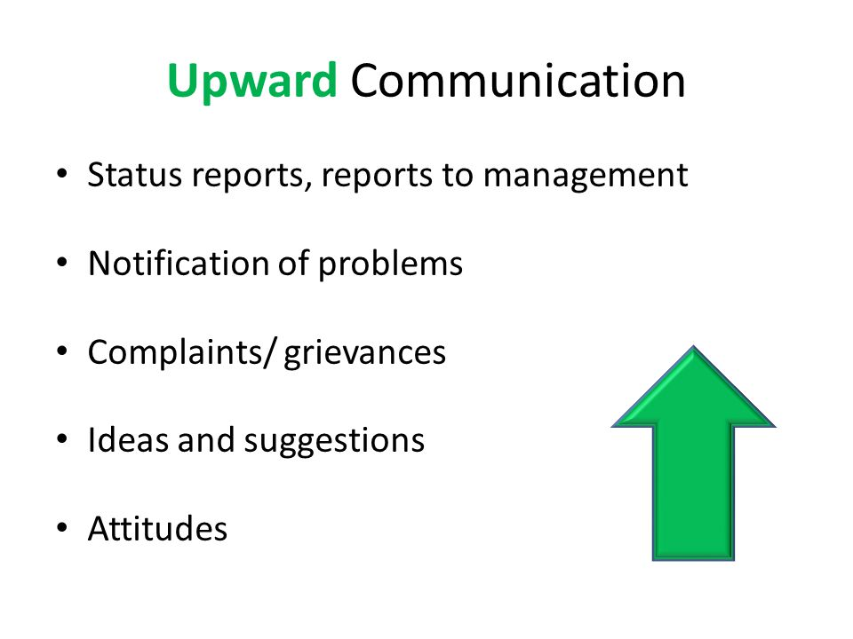 Status reports, reports to management Notification of problems Complaints/ grievances Ideas and suggestions Attitudes Upward Communication
