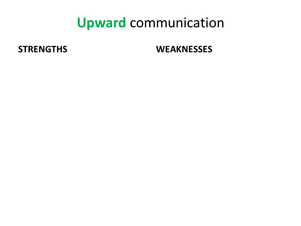 Upward communication STRENGTHSWEAKNESSES
