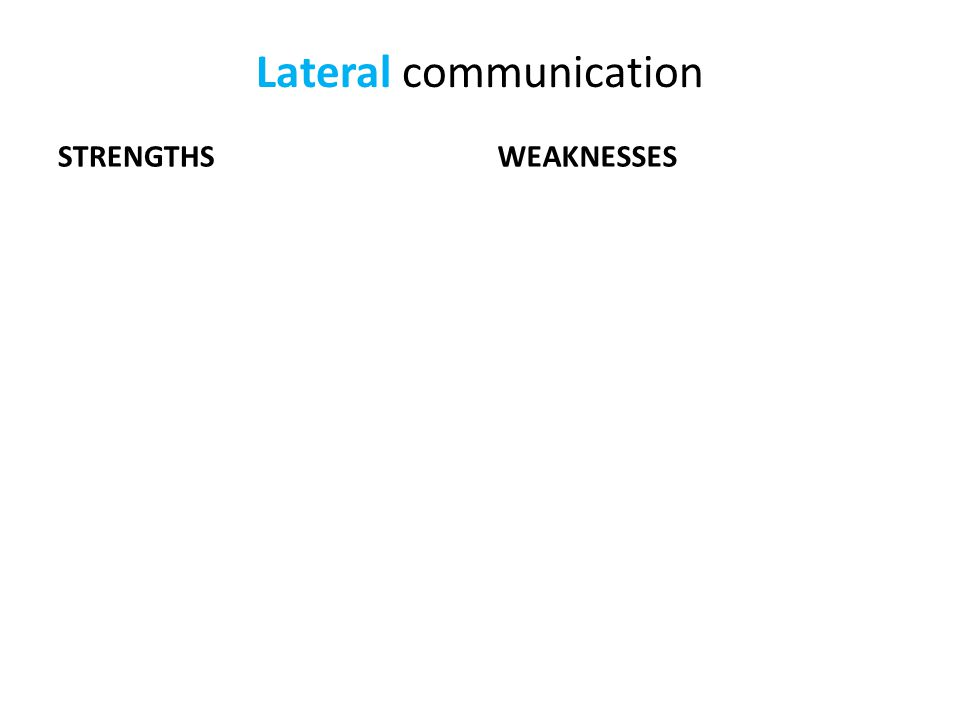 Lateral communication STRENGTHSWEAKNESSES