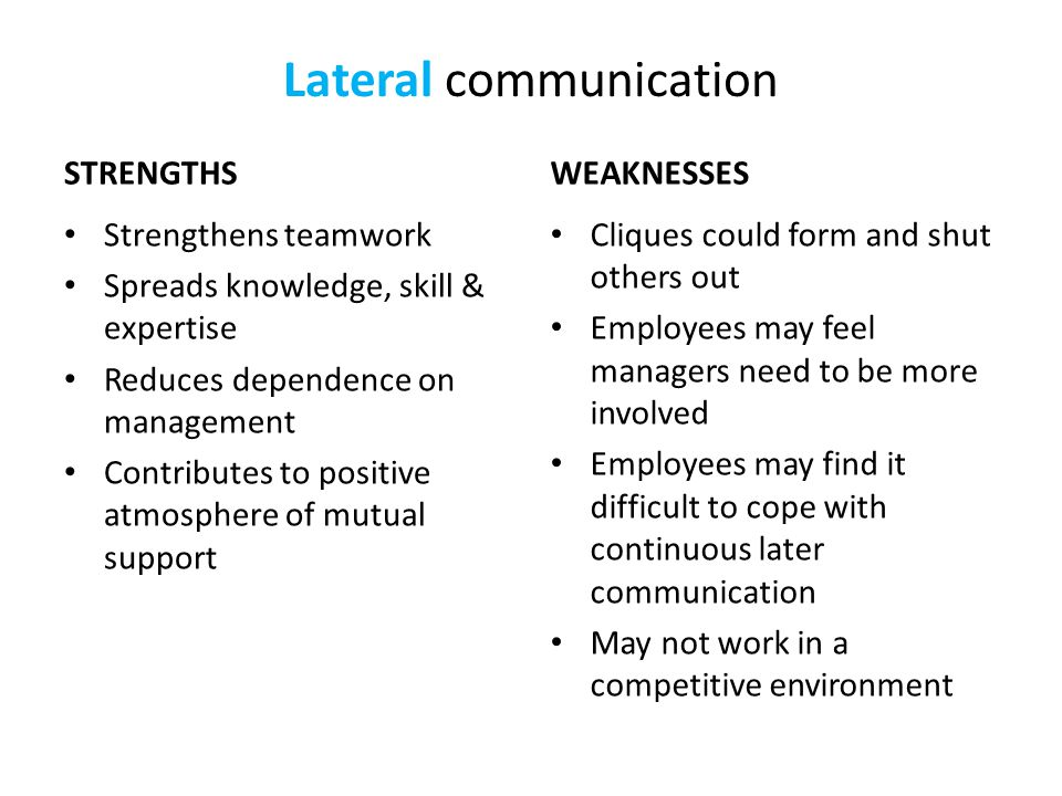 Lateral communication STRENGTHS Strengthens teamwork Spreads knowledge, skill & expertise Reduces dependence on management Contributes to positive atmosphere of mutual support WEAKNESSES Cliques could form and shut others out Employees may feel managers need to be more involved Employees may find it difficult to cope with continuous later communication May not work in a competitive environment