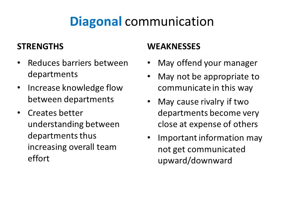 Diagonal communication STRENGTHS Reduces barriers between departments Increase knowledge flow between departments Creates better understanding between departments thus increasing overall team effort WEAKNESSES May offend your manager May not be appropriate to communicate in this way May cause rivalry if two departments become very close at expense of others Important information may not get communicated upward/downward