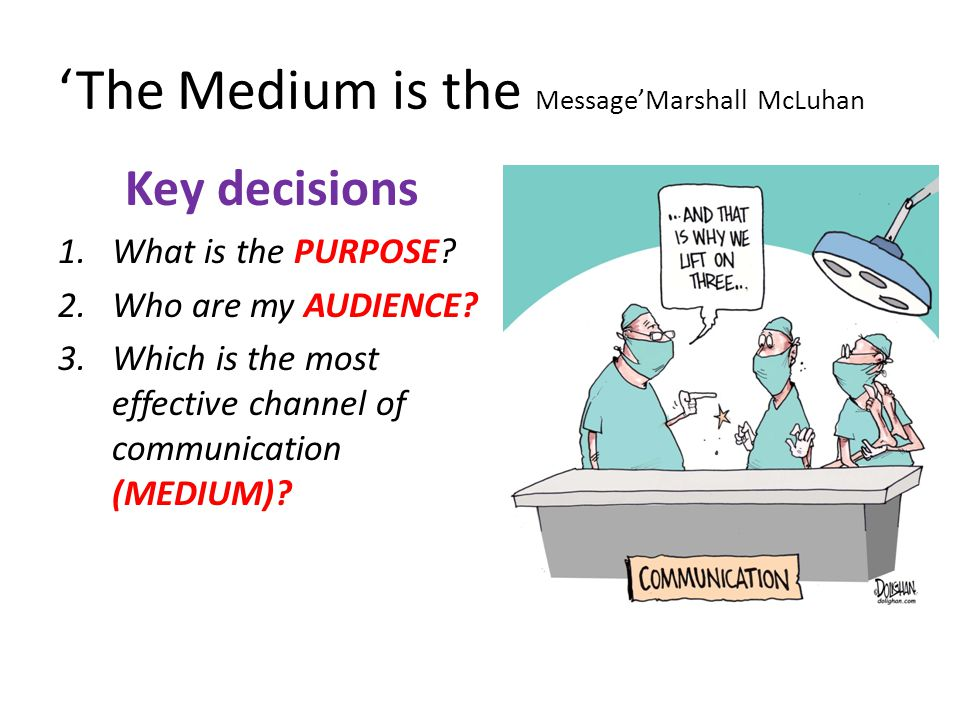 'The Medium is the Message'Marshall McLuhan Key decisions 1.What is the PURPOSE.