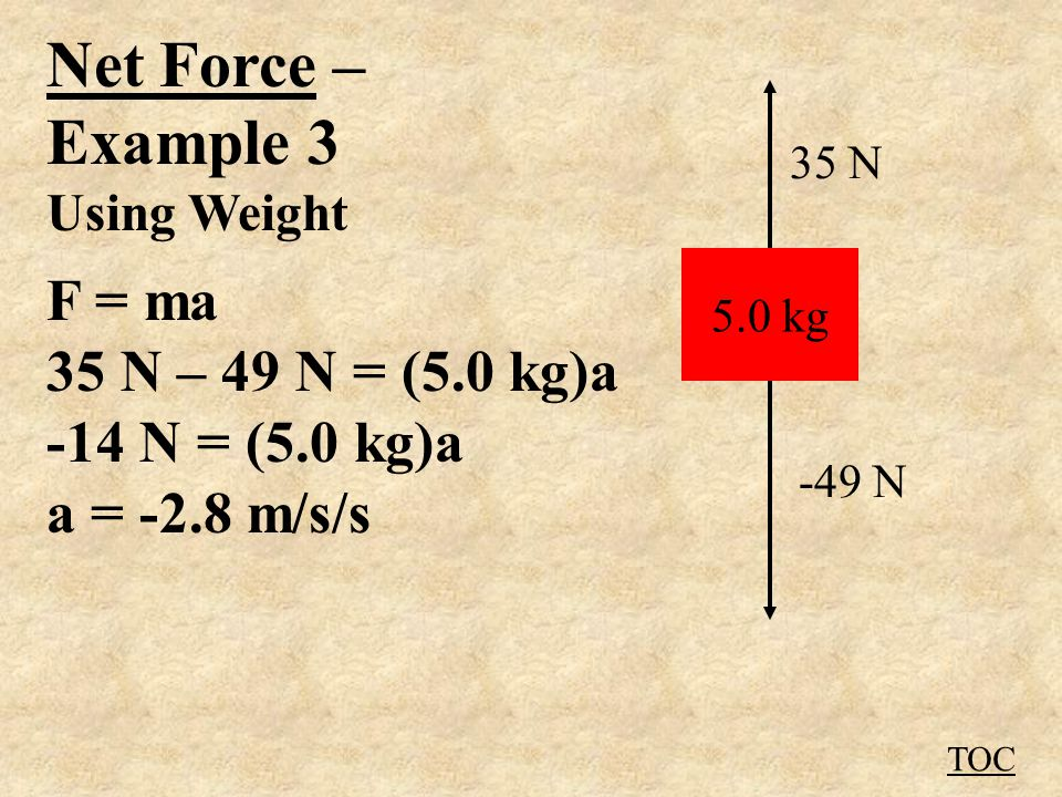 Net Force – Example 3 Using Weight F = ma 35 N – 49 N = (5.0 kg)a -14 N = (5.0 kg)a a = -2.8 m/s/s TOC 5.0 kg 35 N -49 N