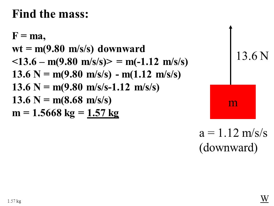 1.57 kg W m 13.6 N F = ma, wt = m(9.80 m/s/s) downward = m(-1.12 m/s/s) 13.6 N = m(9.80 m/s/s) - m(1.12 m/s/s) 13.6 N = m(9.80 m/s/s-1.12 m/s/s) 13.6 N = m(8.68 m/s/s) m = 1.5668 kg = 1.57 kg Find the mass: a = 1.12 m/s/s (downward)