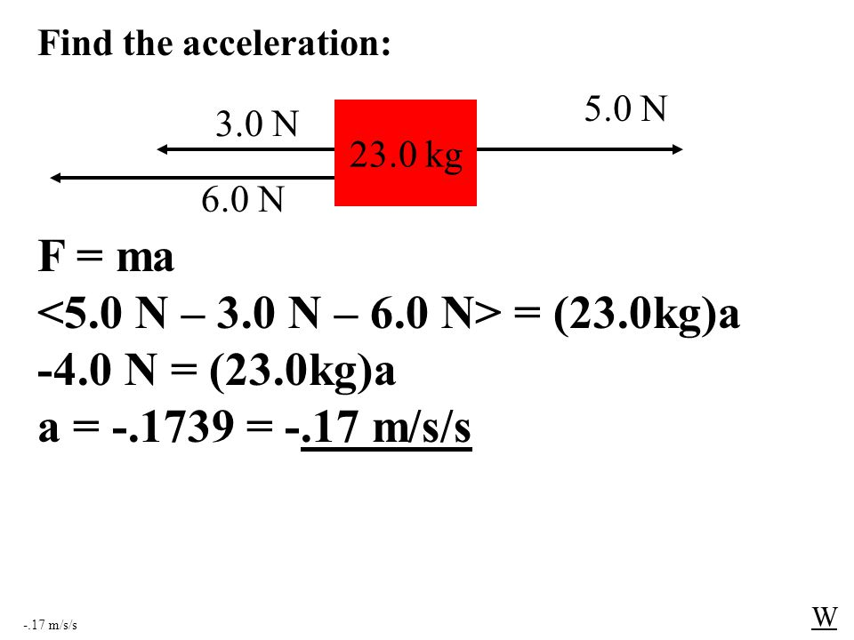 -.17 m/s/s W 23.0 kg 5.0 N 3.0 N F = ma = (23.0kg)a -4.0 N = (23.0kg)a a = -.1739 = -.17 m/s/s Find the acceleration: 6.0 N