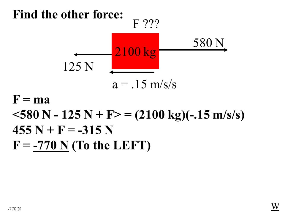 -770 N W 2100 kg 580 N F ??? F = ma = (2100 kg)(-.15 m/s/s) 455 N + F = -315 N F = -770 N (To the LEFT) Find the other force: a =.15 m/s/s 125 N