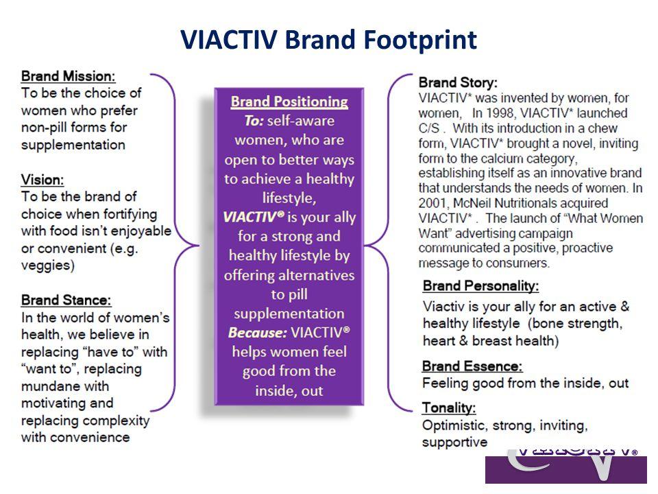 VIACTIV Brand Footprint