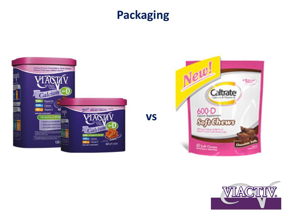 Packaging vs