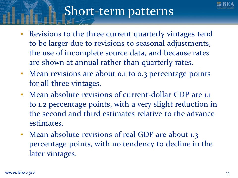 www.bea.gov Short-term patterns ▪ Revisions to the three current quarterly vintages tend to be larger due to revisions to seasonal adjustments, the use of incomplete source data, and because rates are shown at annual rather than quarterly rates.