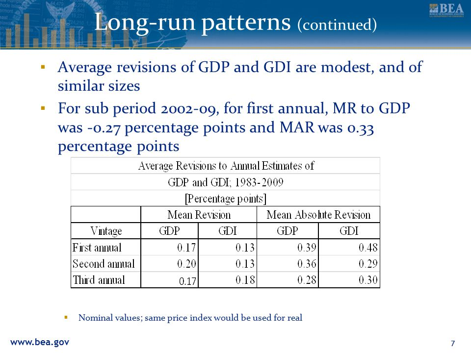 www.bea.gov Long-run patterns (c0ntinued) ▪ Average revisions of GDP and GDI are modest, and of similar sizes ▪ For sub period 2002-09, for first annual, MR to GDP was -0.27 percentage points and MAR was 0.33 percentage points  Nominal values; same price index would be used for real 7