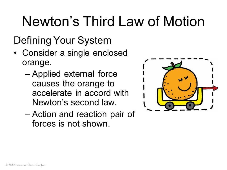 © 2010 Pearson Education, Inc. Newton's Third Law of Motion Defining Your System Consider a single enclosed orange. –Applied external force causes the