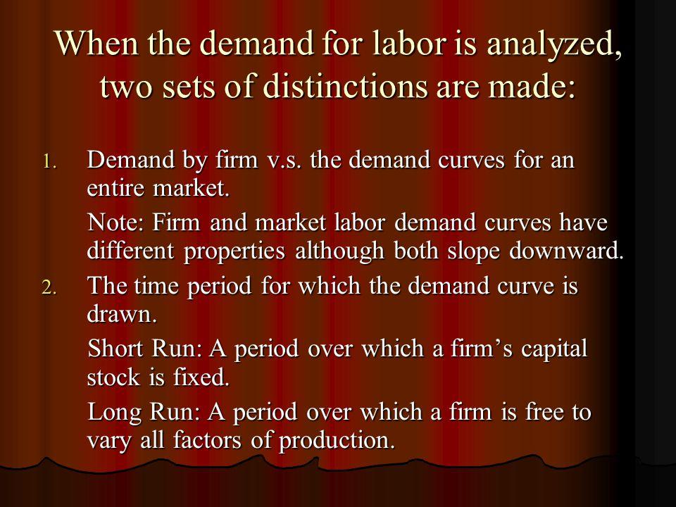 A Simple Model of Labor Demand Assumptions: (1) Employers seek to maximize profit.