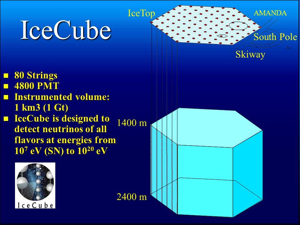 1.4 km 1km Upward Ice Rock ν ± π γ ν + e - e 1km lepton ν
