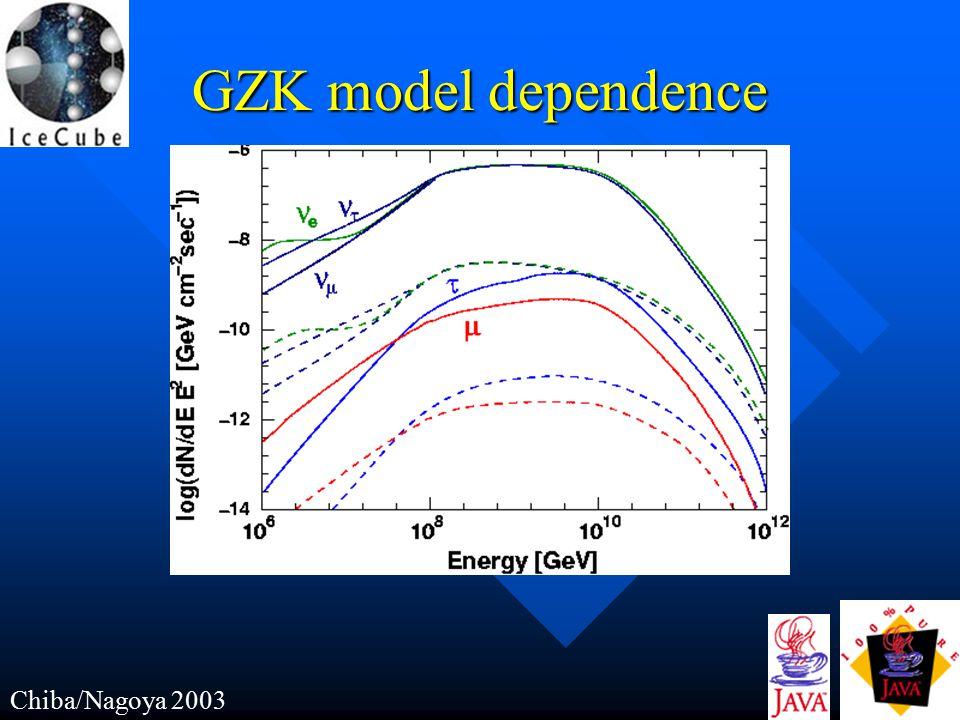Chiba/Nagoya 2003 GZK model dependence