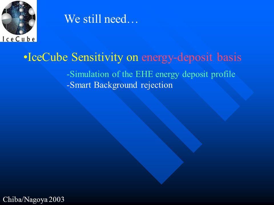 Chiba/Nagoya 2003 We still need… IceCube Sensitivity on energy-deposit basis -Simulation of the EHE energy deposit profile -Smart Background rejection