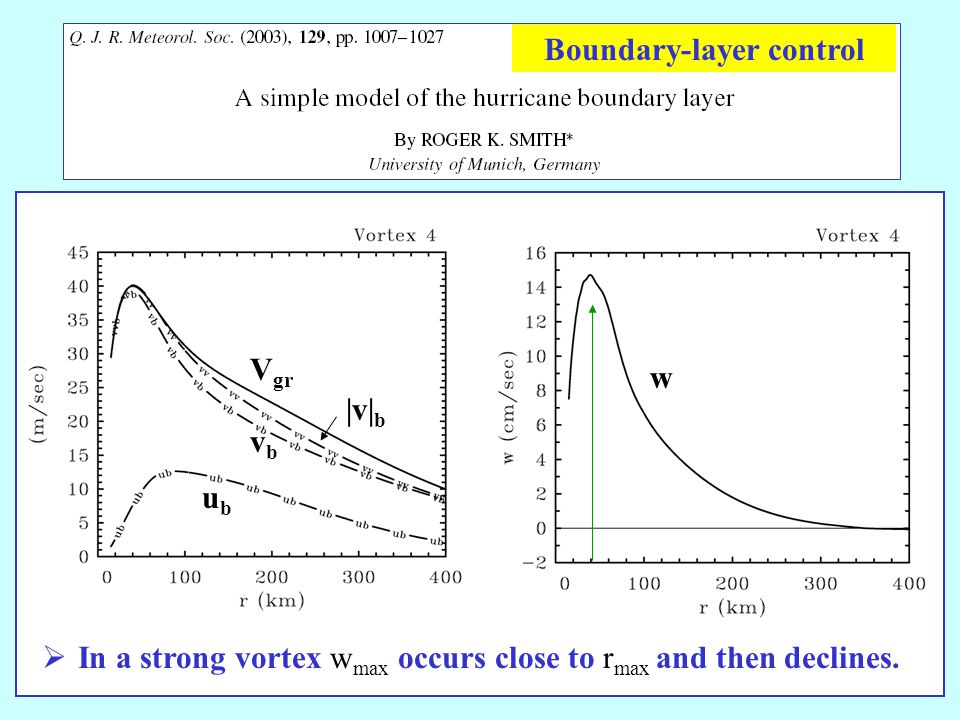 Boundary-layer control V gr vbvb ubub |v| b w  In a strong vortex w max occurs close to r max and then declines.