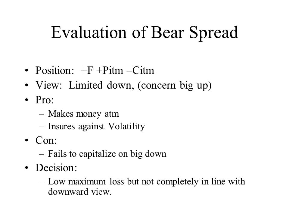 Evaluation of Bear Spread Position: +F +Pitm –Citm View: Limited down, (concern big up) Pro: –Makes money atm –Insures against Volatility Con: –Fails to capitalize on big down Decision: –Low maximum loss but not completely in line with downward view.