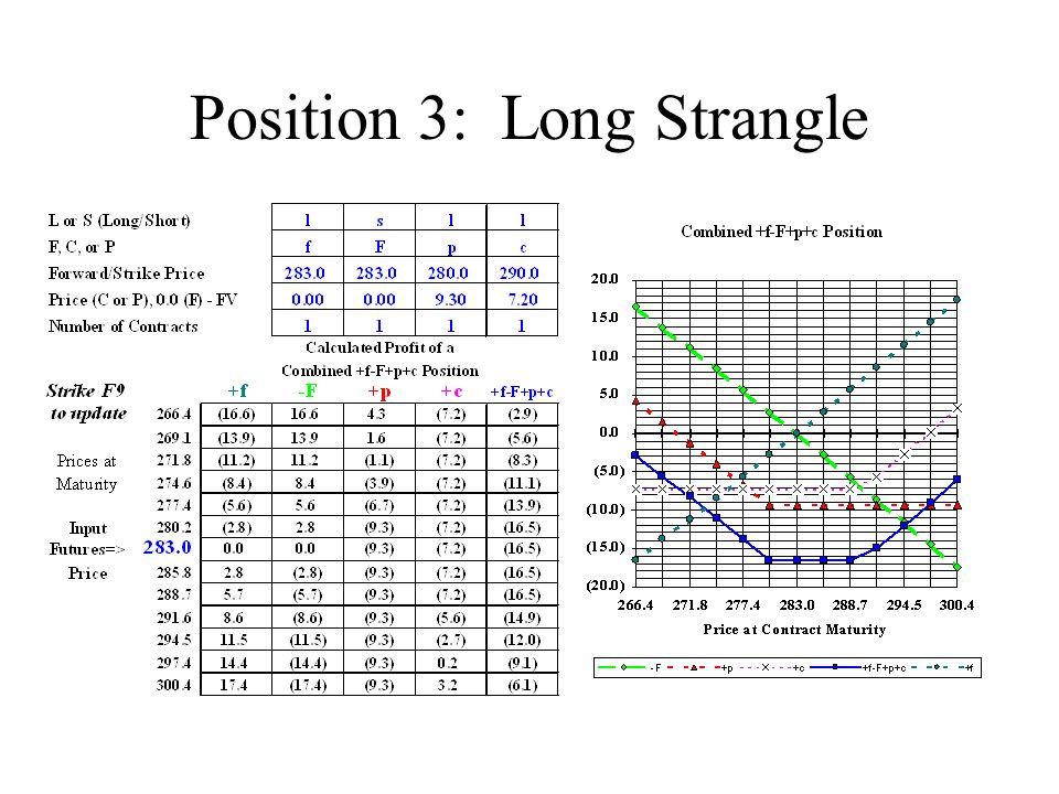 Position 3: Long Strangle