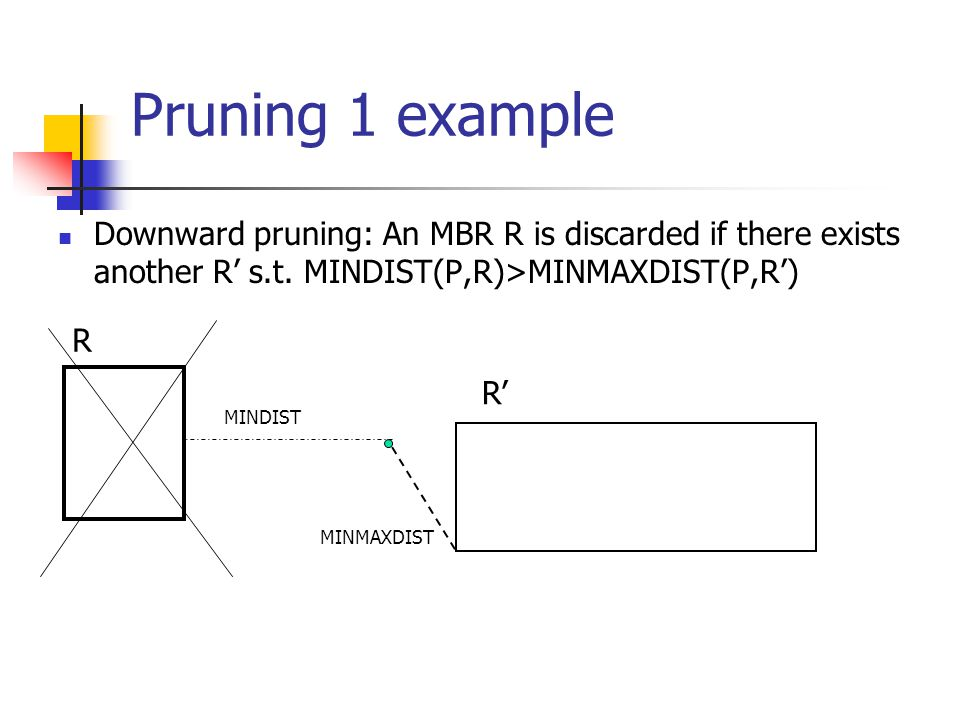 Pruning 1 example Downward pruning: An MBR R is discarded if there exists another R' s.t.