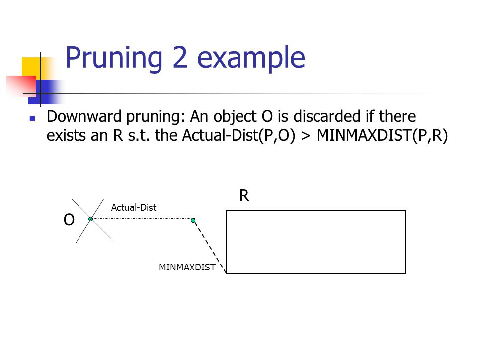 Pruning 2 example Downward pruning: An object O is discarded if there exists an R s.t.