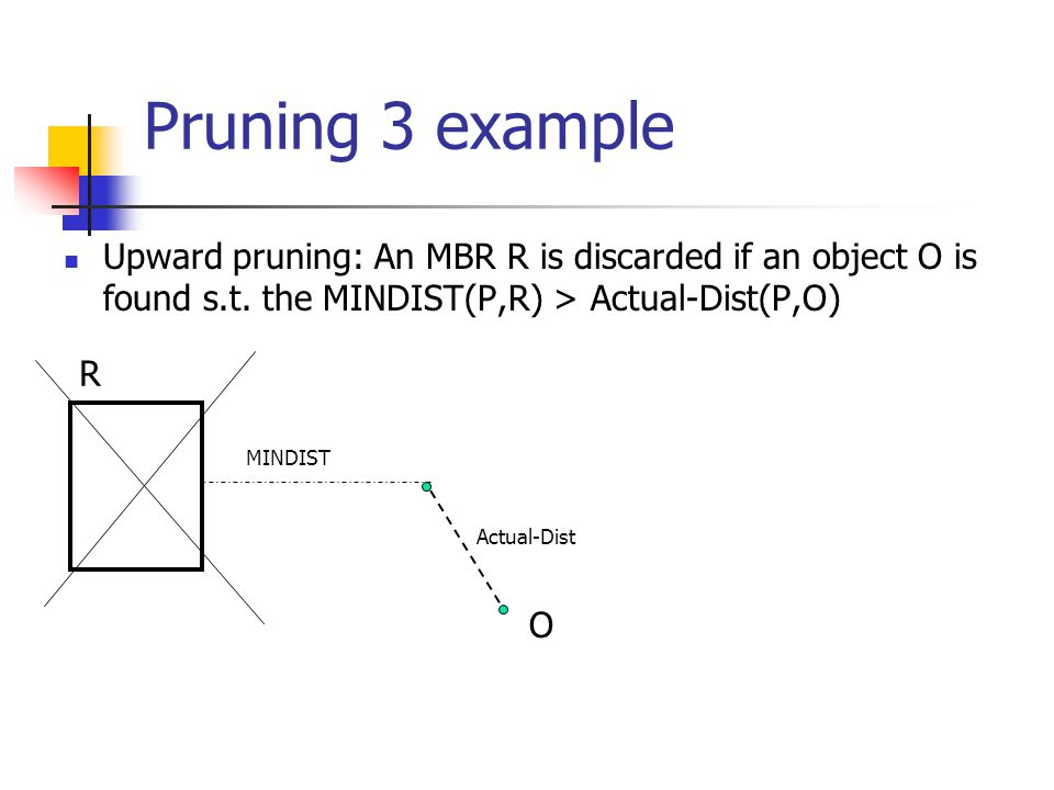 Pruning 3 example Upward pruning: An MBR R is discarded if an object O is found s.t.