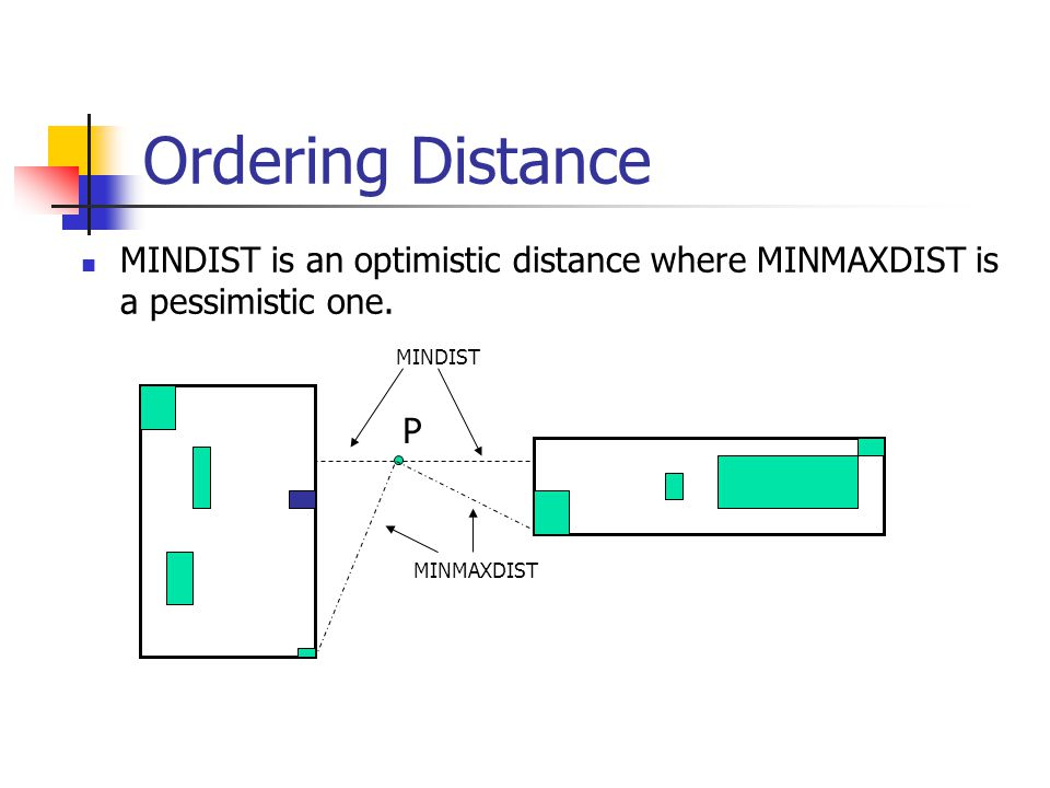 Ordering Distance MINDIST is an optimistic distance where MINMAXDIST is a pessimistic one.