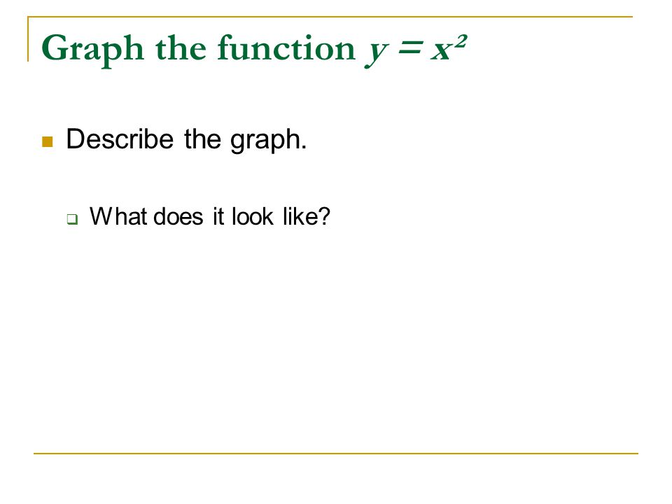 Graph the function y = x² Describe the graph.  What does it look like?