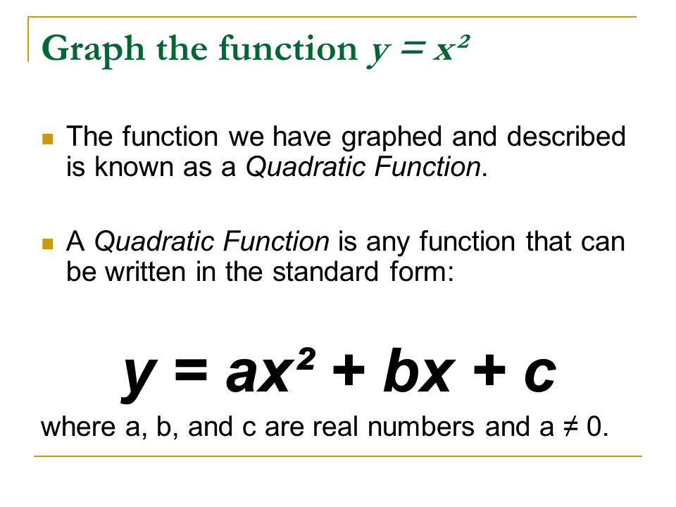 Graph the function y = x² The function we have graphed and described is known as a Quadratic Function. A Quadratic Function is any function that can b