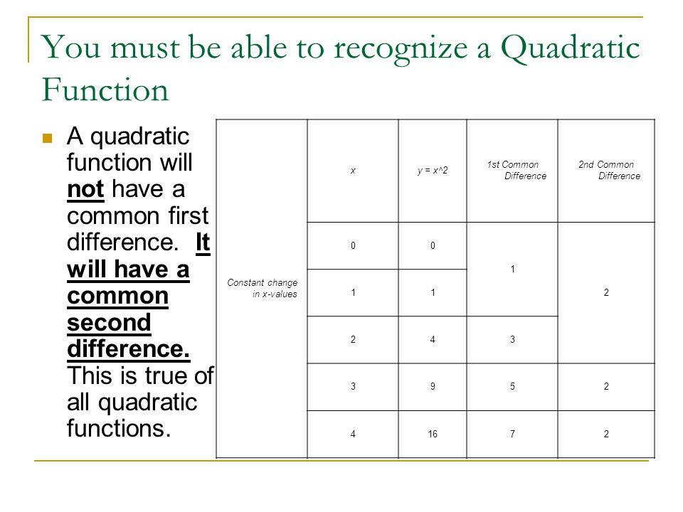 You must be able to recognize a Quadratic Function A quadratic function will not have a common first difference. It will have a common second differen