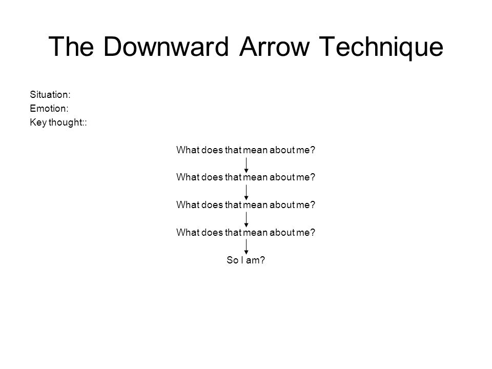 The Downward Arrow Technique Situation: Emotion: Key thought:: What does that mean about me.