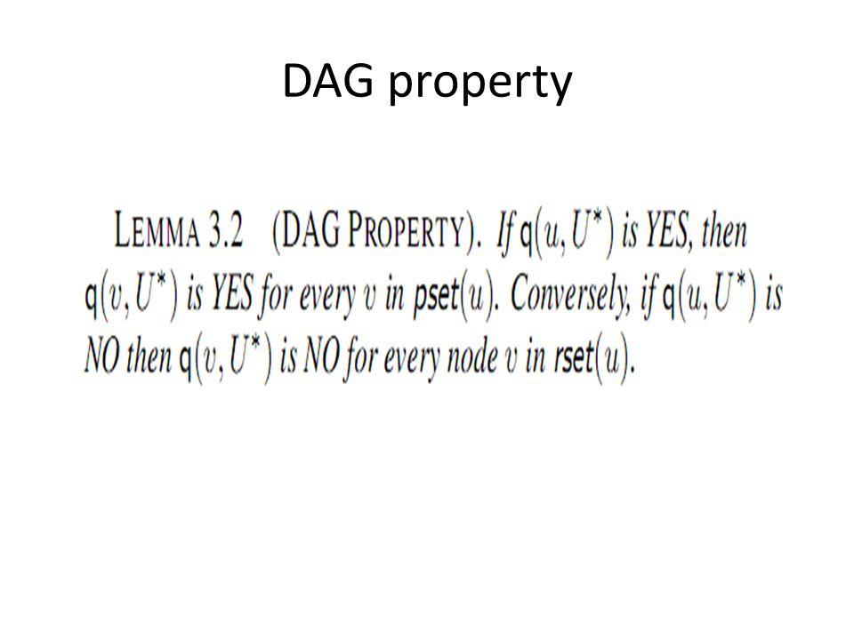 DAG property