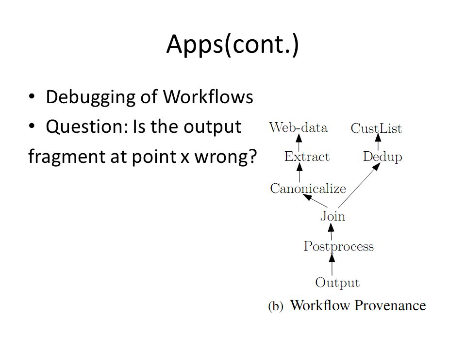 Apps(cont.) Debugging of Workflows Question: Is the output fragment at point x wrong