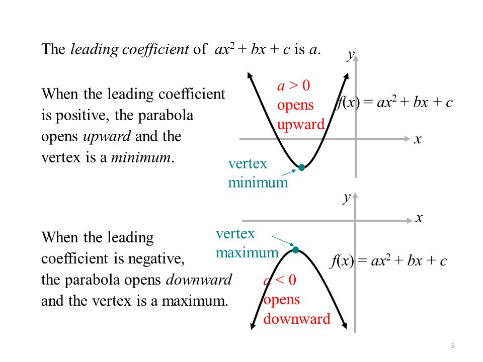 Leading Coefficient 3 The leading coefficient of ax 2 + bx + c is a. When the leading coefficient is positive, the parabola opens upward and the verte
