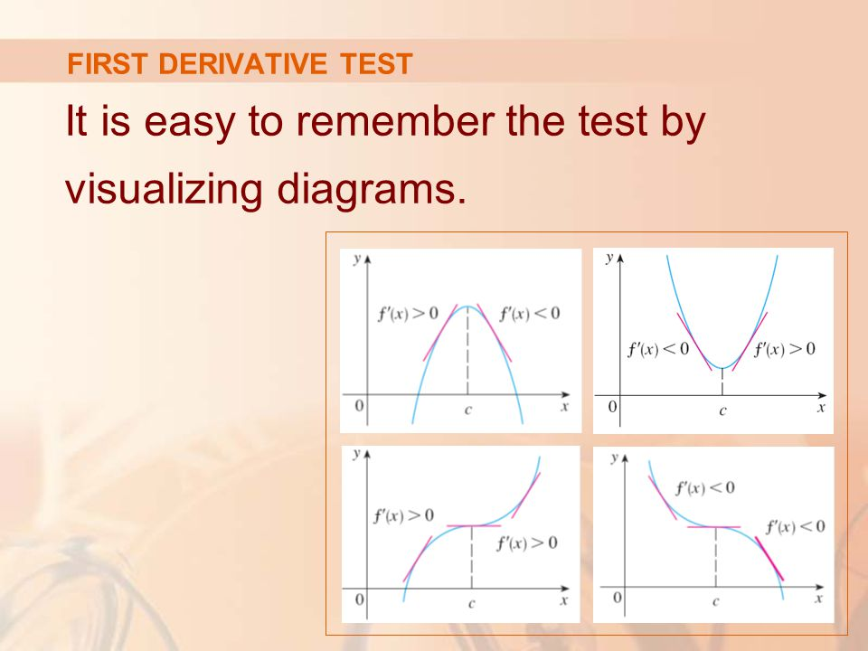 FIRST DERIVATIVE TEST It is easy to remember the test by visualizing diagrams.