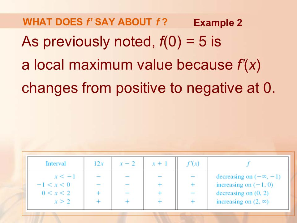 WHAT DOES f' SAY ABOUT f ? As previously noted, f(0) = 5 is a local maximum value because f'(x) changes from positive to negative at 0. Example 2