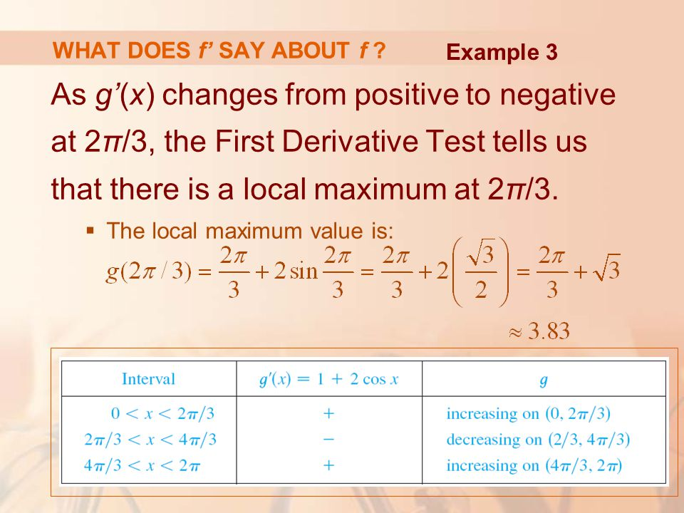 WHAT DOES f' SAY ABOUT f ? As g'(x) changes from positive to negative at 2π/3, the First Derivative Test tells us that there is a local maximum at 2π/
