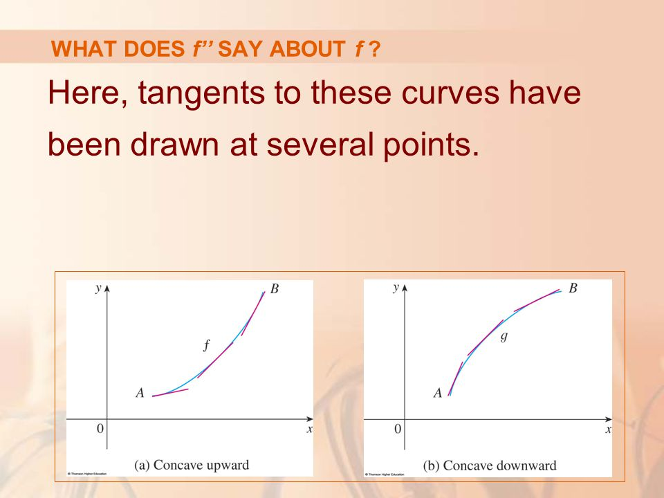 Here, tangents to these curves have been drawn at several points. WHAT DOES f'' SAY ABOUT f ?