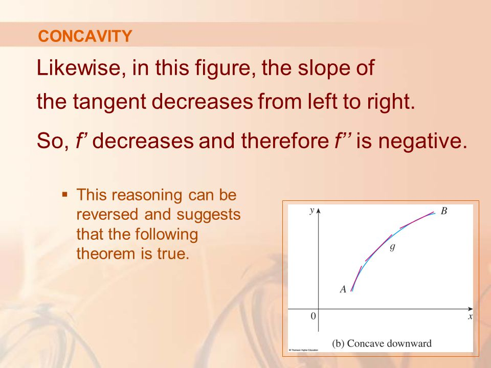 Likewise, in this figure, the slope of the tangent decreases from left to right. So, f' decreases and therefore f'' is negative.  This reasoning can