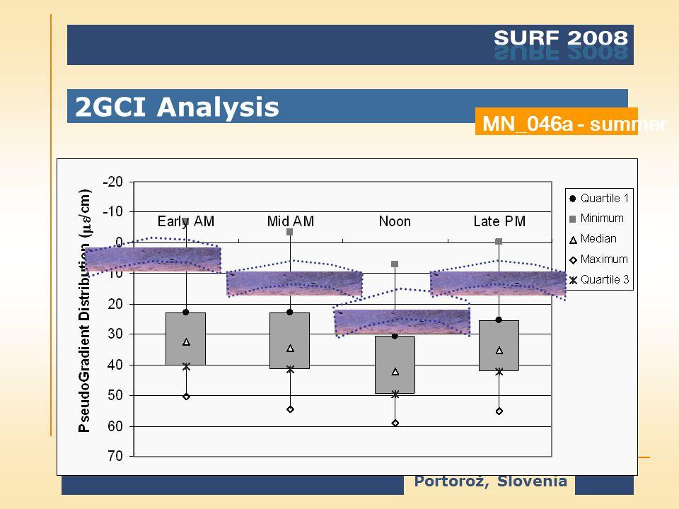Portorož, Slovenia 2GCI Analysis MN_046a - summer