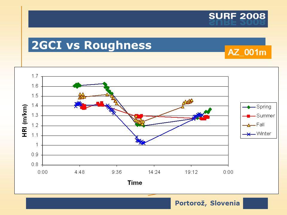 Portorož, Slovenia 2GCI vs Roughness AZ_001m
